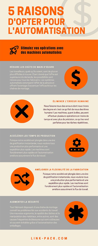 5 raisons d'opter pour l'automatisation