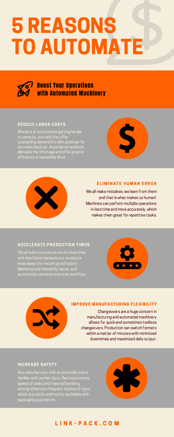 5 Reasons to Automate